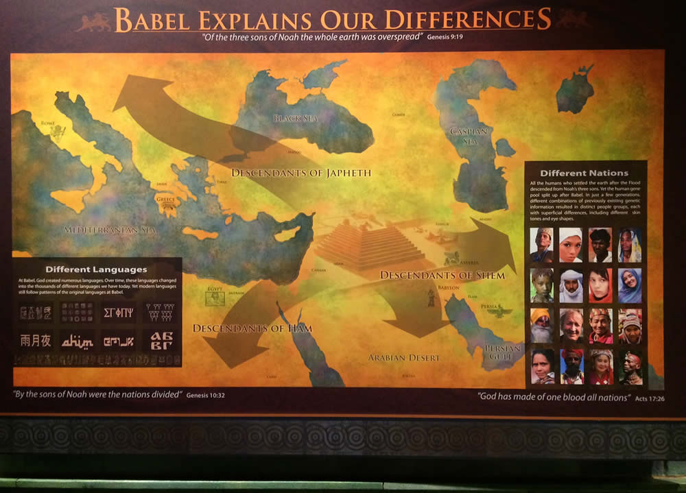 Babel Explains Our Differences