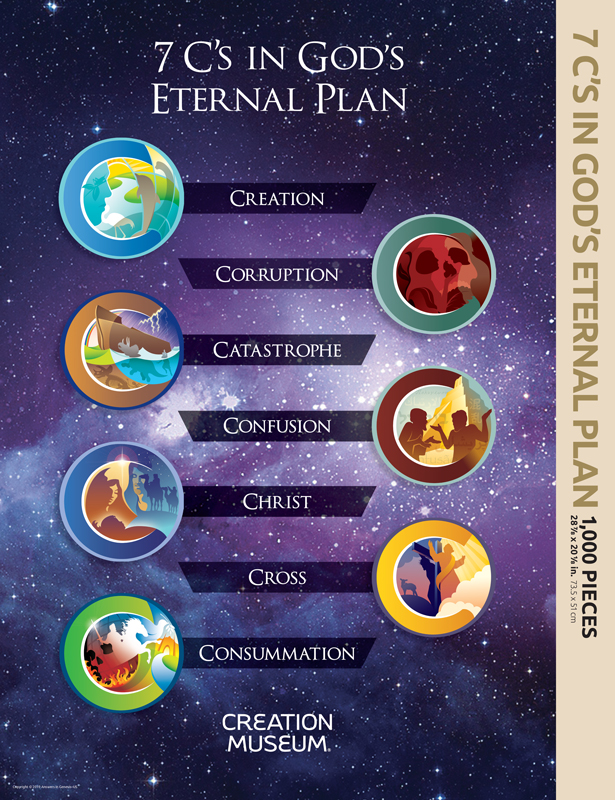 7 C's in God's Eternal Plan Puzzle